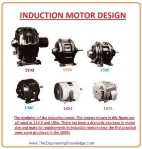 Induction motor design pdf, induction motor design calculation, starting method of induction motor, wound rotor motor, squirrel cage motor, single phases motorHow to improve Efficiency of Induction Motor. INDUCTION MOTOR DESIGN
