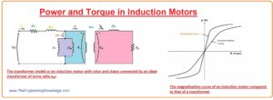 What is THE EQUIVALENT CIRCUIT OF AN INDUCTION MOTOR,Ac motor torque calculation, induction motor torque, induction motor power, induction motor diagram, induction motor definition, induction motor