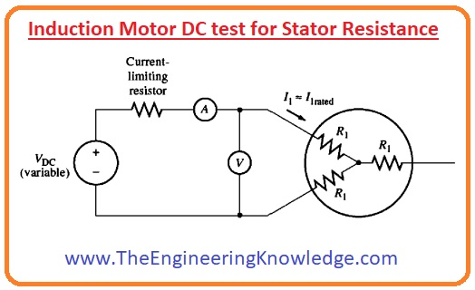 Equation of Locked Rotor test of induction Motor, The problem of the Locked Rotor test of induction Motor, What is the Locked Rotor Test of Induction Motor, Induction Motor DC test for Stator Resistance,Induction Motor DC test for Stator Resistance and Locked Rotor Test,