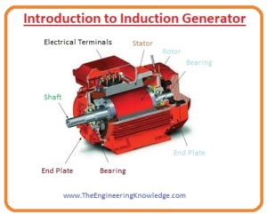 Introduction to Induction Generator, induction generator working, induction generator parts, induction generator circuit, induction generator phasor diagram, induction generator pdf, induction generator