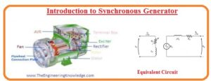 Introduction to Synchronous Generator Synchronous Generator working, Synchronous Generator application, Synchronous Generator types, Synchronous Generator advantages Synchronous Generator uses Synchronous Generator construction,