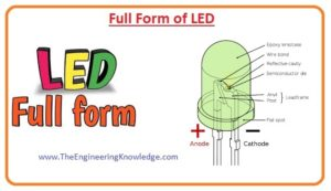 Advantages of LED, led. led full form in hindi, Features & Specifications of LED, Types of LED, Quantum Theory, Working of LED, Full Form of LED, Difference Between LED and LCD,