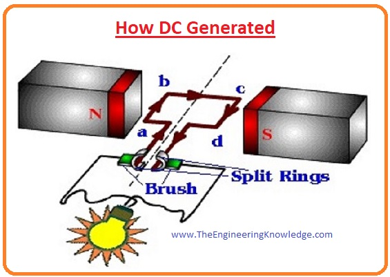 Applications of DC Current, DC,Difference between Current and Voltage, Difference between AC and DC, DC Full Form, How DC Generated,
