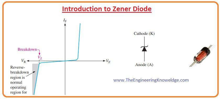 Applications of Zener Diode, zener diode, Zener Diode as Voltage Regulator, Working of Zener Diode, Zener Power Dissipation and Derating, Zener Diode Temperature Coefficient, Zener Equivalent Circuits, Zener Regulation, Zener Breakdown Characteristics, Zener Breakdown, Introduction to Zener Diode,