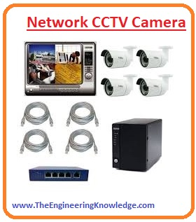 High Definition (HD) CCTV Cameras, Wireless CCTV Cameras, Network/IP CCTV Cameras, PTZ Pan Tilt and Zoom Cameras, C-Mount CCTV Cameras, Bullet CCTV Cameras, Dome CCTV Cameras, Full Form of CCTV, Types of CCTV,