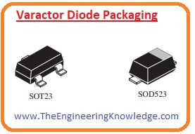 Varactor Diode, Varactor Diode in Tuning Circuit, Working of Varactor Diode, Varactor Diode Construction, Introduction to Varactor Diode,