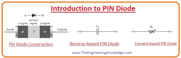 pin diode, PIN Diode Applications, PIN Diode Characteristics, PIN Diode Reverse Biasing, PIN Diode Forward Biasing, PIN Diode Working, PIN Diode Construction, Introduction to PIN Diode,