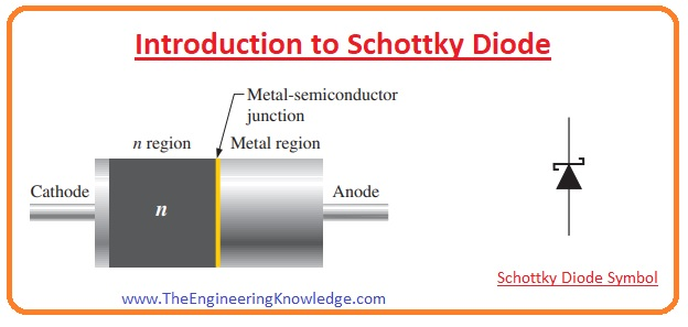 Schottky Diode, Schottky Diode Applications, Silicon Carbide Schottky Diode, Schottky Diode Limitations, Difference between Schottky and PN Junction Diode, V-I Characteristics of Schottky Diode, Schottky Diode Energy Band, Schottky Barrier, Schottky Diode Construction, Introduction to Schottky Diode,