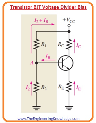 Thevenin's Theorem Applied to Voltage-Divider BiasLoading Effects of Voltage-Divider Bias, Transistor BJT Voltage Divider Bias,