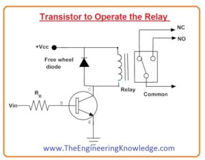 Transistor to Operate the Relay, Transistor Switch LED on and off, Applications of Transistor as Switch, Transistor saturation Mode, BJT as Switch, Transistor Cutoff Mode