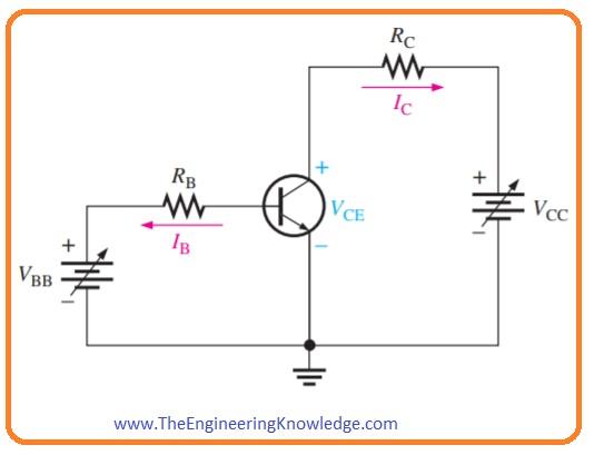 Transistor DC Bias Circuits