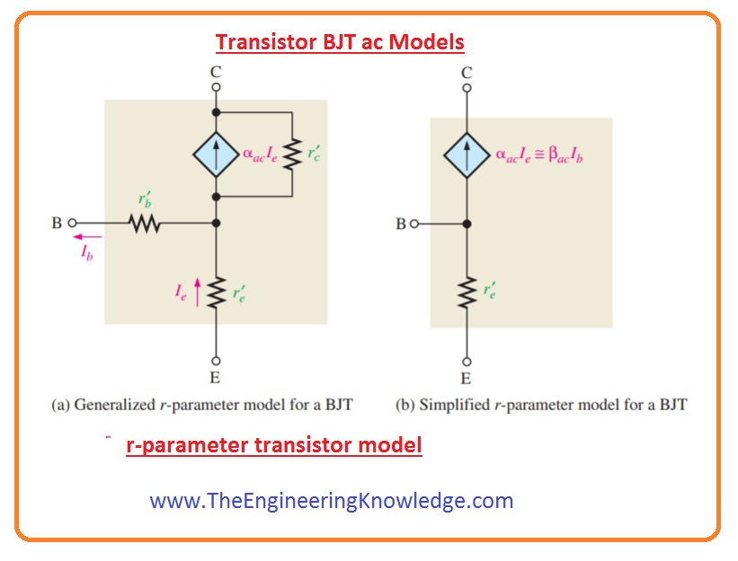 h Parameters, Determining re by a Formula, r-Parameter Transistor Model, BJT r Parameters, Transistor or BJT AC Models,