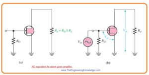 E-MOSFET Amplifier Working, D-MOSFET Amplifier Working, Effect of AC Load on Voltage Gain, AC Equivalent Circuit of Amplifier, JFET Amplifier DC Analysis, JFET Amplifier Working, Common-Source FET Amplifiers Operation,AC Model of FET, Internal FET equivalent circuits.