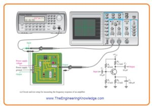 Low-Frequency Measurement,High-Frequency Calculation, Step-Response Measurement, Frequency/Amplitude Calculation, How to Measure Frequency Response of Amplifier,