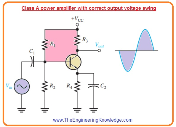 Class AB Troubleshooting,Class A Amplifier Troubleshooting.How to Troubleshoot Power Amplifiers,