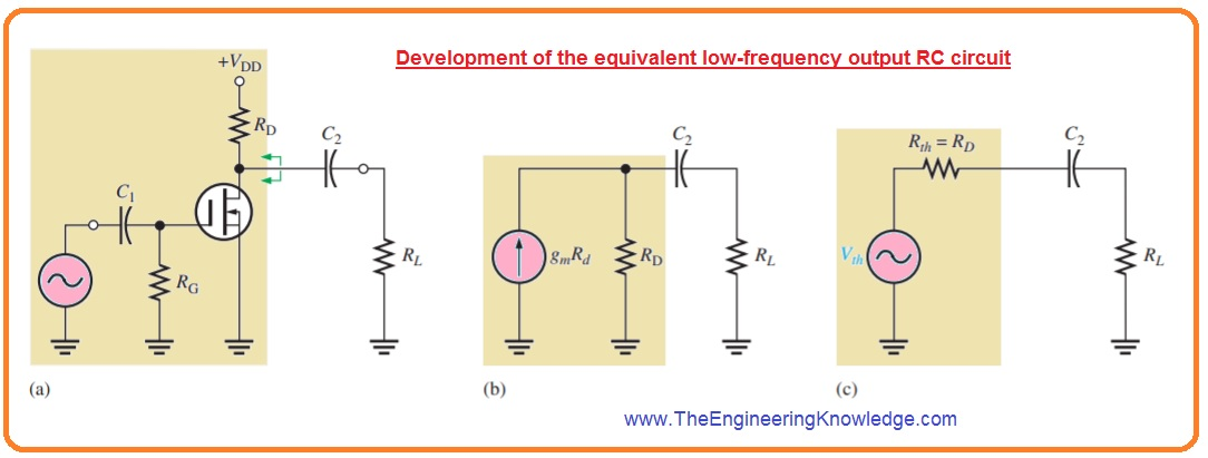 Development of the equivalent low-frequency output RC circuit