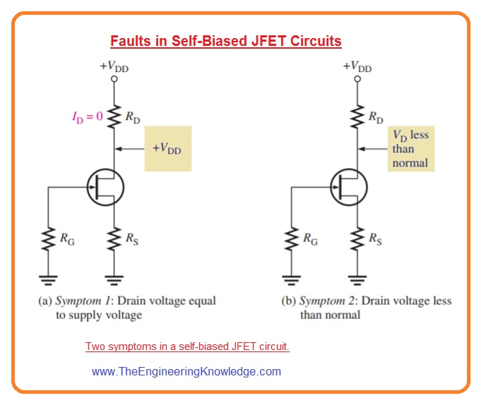 Error in D-MOSFET and E-MOSFET Circuits, Error in Self-Biased JFET Circuits, How to Troubleshoot FET Circuits