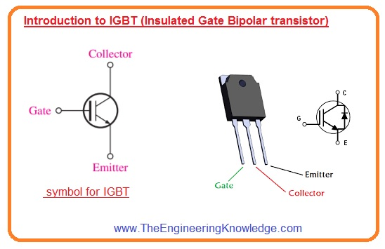 IGBT Advantages,Difference between IGBT and MOSFET,Difference between IGBT and BJT, Comparison between IGBT, MOSFET, and BJT, Working of IGBT, Introduction to IGBT (Insulated Gate Bipolar transistor),