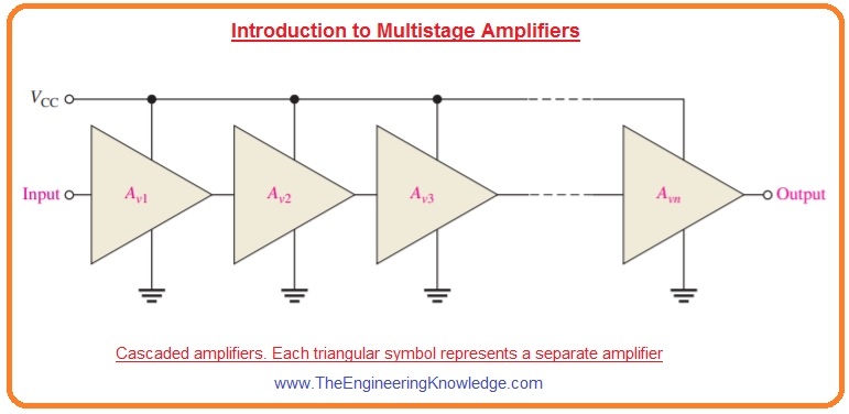 Direct Coupled Multistage Amplifier, Voltage Gain of First Stage, Capacitively Coupled Multistage Amplifier, Introduction to Multistage Amplifiers,