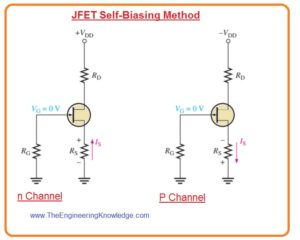 JFET Current-Source Bias,JFET Q-Point Stability, Graphical Analysis of JFET with Voltage-Divider Bias, Voltage-Divider Bias, Graphical Analysis of Self-Biased JFET, JFET Biasing Method,Setting Q-Point of Self-Biased JFET,