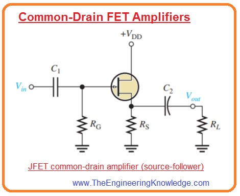 Common-Drain FET Input Resistance,Common-Drain FET Voltage Gain, Common-Drain FET Amplifiers,