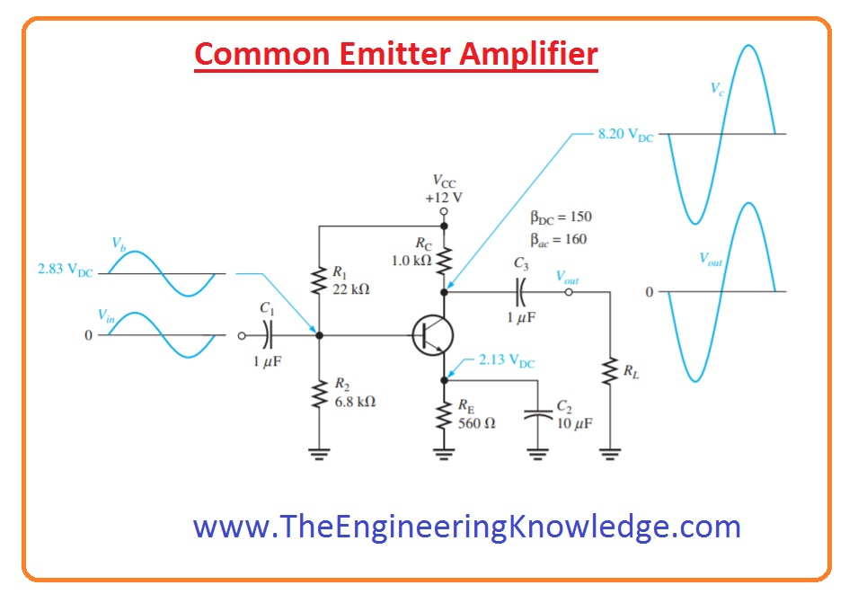 Current gain, Stability of the Voltage Gain, Voltage Gain, AC Analysis, DC Analysis, Common Emitter Amplifier,