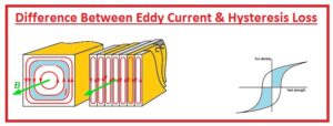 Difference Between Eddy Current & Hysteresis Loss