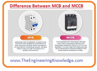 Difference Between MCB and MCCB mcb mccb what is mcb what is mccb comparison between mcb and mccb