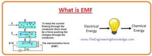 Difference Between Electromotive Force and Potential Difference emf , potential difference, what is emf, what is potential difference, comparison between emf and potential differnce