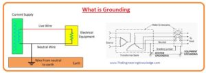 Difference Between Grounding and Earthing earthing grounding what is earthing what is grounding comparison between grounding and earthing