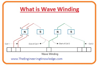 Difference Between Lap and Wave Winding, lap winding, wave winding, what is lap winding, what is wave winding, comparison between lap and wave winding