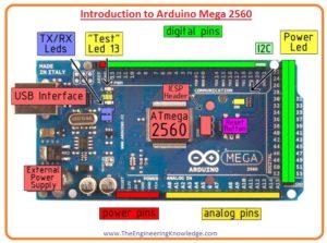 Application of Arduino Mega 2560 Pinout of Arduino Mega 2560 Features of Arduino Mega2560 Introduction to Arduino Mega 2560