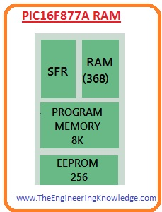 Applications of PIC16F877A PIC16F877A Microcontroller Architecture Features of PIC16F877A Pinout of PIC16F877A Introduction to PIC16f877A