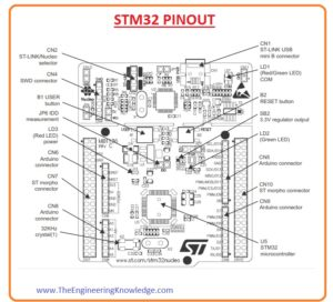 Applications of STM32 Microcontroller STM32 PINOUT Features of STM32 Introduction to STM32 Microcontroller