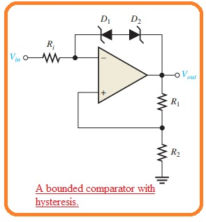 Symptoms of Element Damaging in Summing Amplifiers Symptoms of Outer Component Failures in Comparator Circuits Troubleshoot OP-Amp Circuits