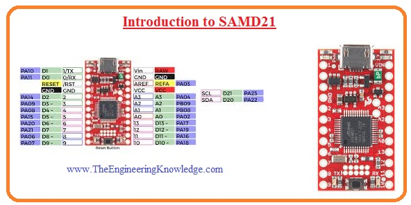 Introduction to SAMD21 SAMD21 working SAMD21 application SAMD21 pinout SAMD21 features SAMD21 block diagram