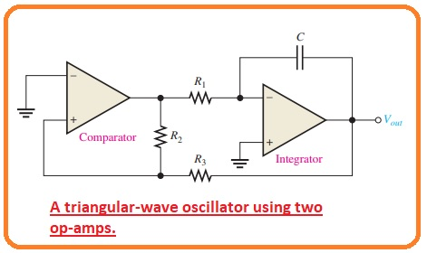 A triangular-wave oscillator using two op-amps.
