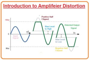 What is Phase Distortion Frequency Distortion due to Harmonics What is Frequency Distortion Amplitude Distortion due to Clipping Amplitude Distortion due to Incorrect Biasing Amplitude Distortion Introduction to Amplifier Distortion