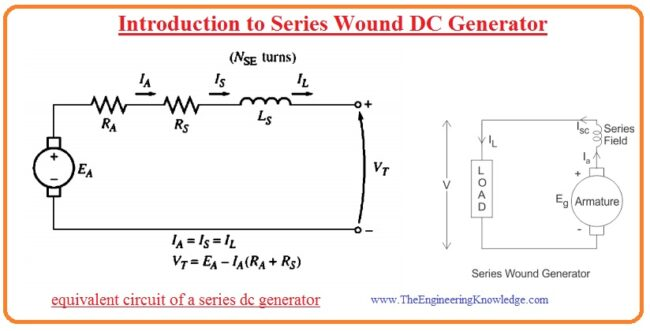 Dc Motor And Generators Archives The Engineering Knowledge
