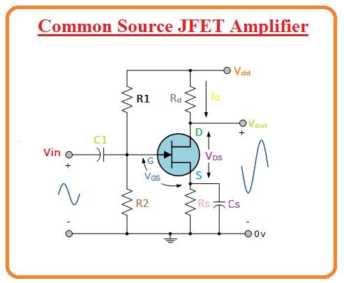 Common Source JFET Amplifier circuit Common Source JFET Amplifier working