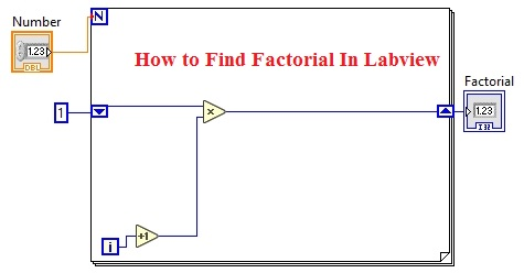 How to Find Factorial In Labview