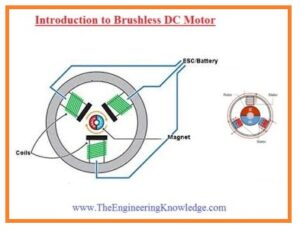 Introduction to Brushless DC Motor, working, applications & Construction