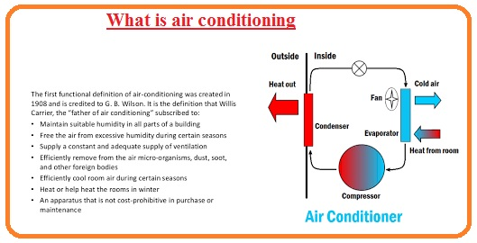 What is air conditioning