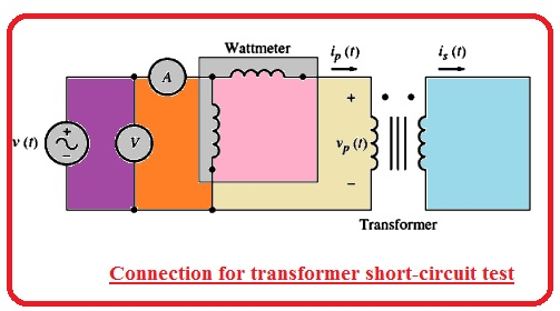 Connection for transformer short-circuit test