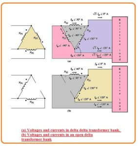 (a) Voltages and currents in delta delta transformer bank. (b) Voltages and currents in an open delta transformer bank
