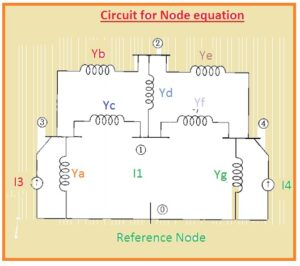 Circuit for Node equation