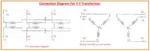 Connection Diagram For Y-Y Transformer Three Phase Transformer Windings Connections