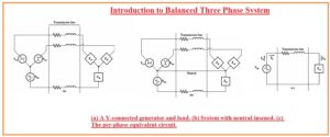 Introduction to Balanced Three Phase System