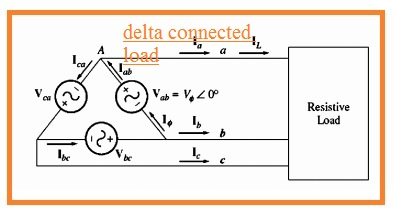 delta connected load
