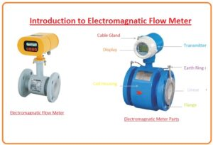Introduction to Magnetic flow meter, Working, Types & Applications